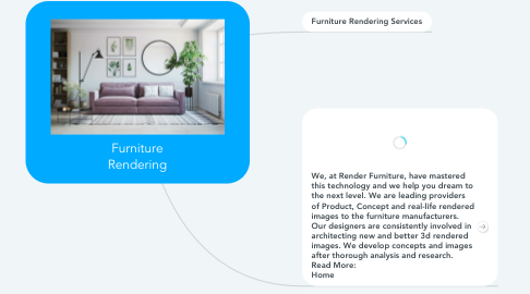 Mind Map: Furniture Rendering