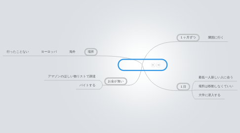 Mind Map: たびがしたい