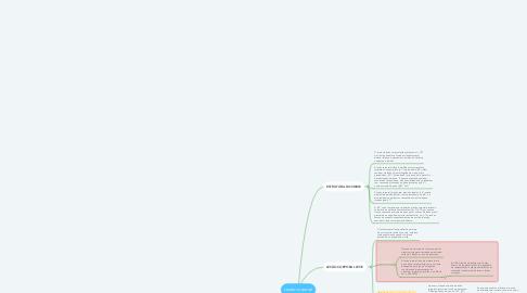Mind Map: Lesão corporal