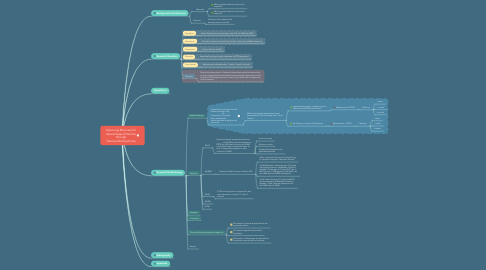 Mind Map: Improving Recovery for Sexual Assault Patients through Trauma-Informed Care