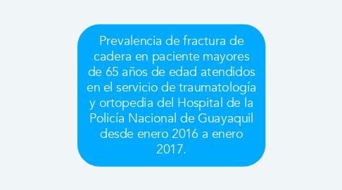 Mind Map: Prevalencia de fractura de cadera en paciente mayores de 65 años de edad atendidos en el servicio de traumatología y ortopedia del Hospital de la Policía Nacional de Guayaquil desde enero 2016 a enero 2017.