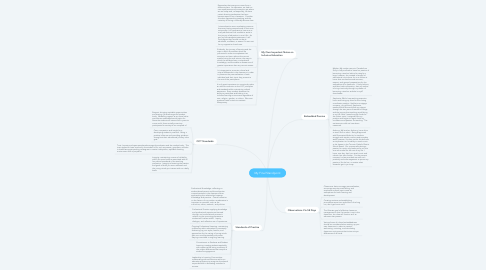 Mind Map: My Final Standpoint