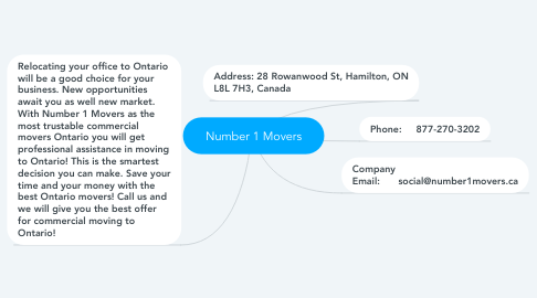 Mind Map: Number 1 Movers Hamilton Ontario