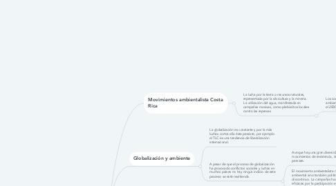 Mind Map: Crisis ambiental