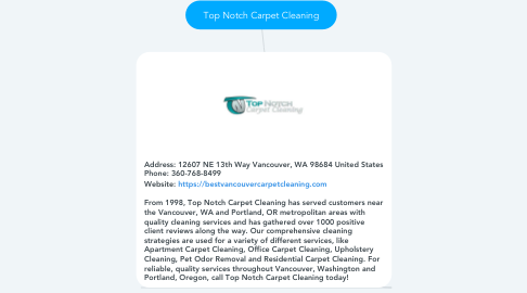 Mind Map: Top Notch Carpet Cleaning