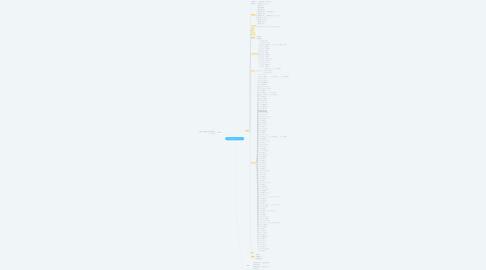 Mind Map: YOUTUBE企画(ケイワークス)