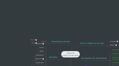 Mind Map: Thema 25  Lid zijn van een team.