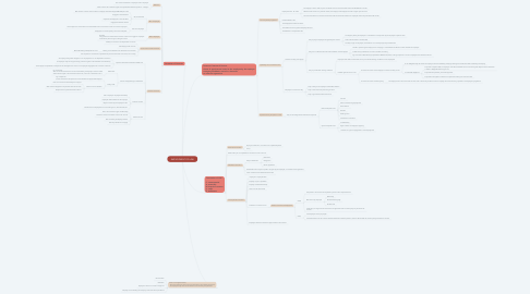 Mind Map: EMPLOYMENT OF LAW