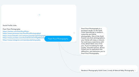 Mind Map: Pearl Pout Photography