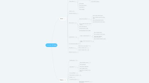 Mind Map: Portal do TSE