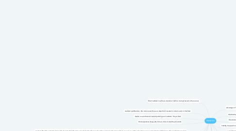 Mind Map: Mediation