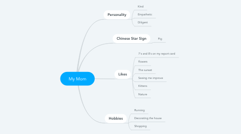 Mind Map: My Mom