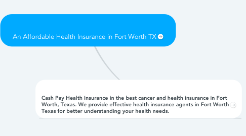 Mind Map: An Affordable Health Insurance in Fort Worth TX