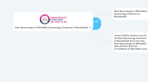 Mind Map: JANANI FERTILITY CENTRE