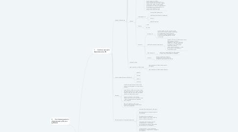 Mind Map: Cиcтема выcшего образования в cовременных уcловиях