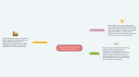 Mind Map: Effective Use of Educational Games and Simulations
