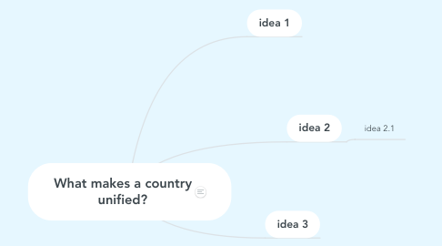 Mind Map: What makes a country unified?