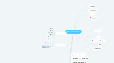 Mind Map: Отношения с Мариной