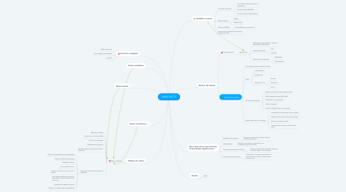 Mind Map: HARD FACTS