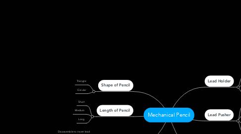Mind Map: Mechanical Pencil
