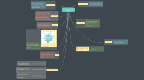 Mind Map: What influences our Emotions?