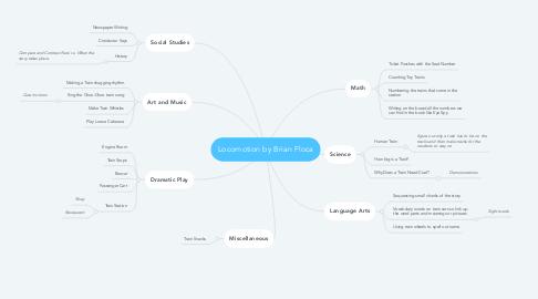 Mind Map: Locomotion by Brian Floca