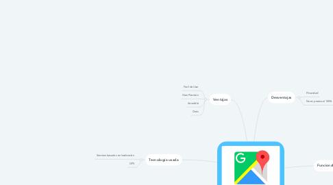 Mind Map: Google Maps