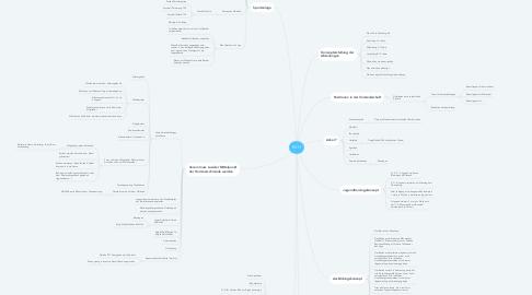 Mind Map: SVH