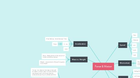 Mind Map: Force & Motion