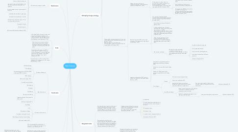 Mind Map: Skin Cancer
