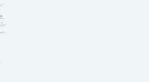 Mind Map: UNIDAD 6. Trabajo colaborativo