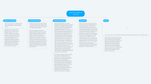 Mind Map: Amber Biography of Learning