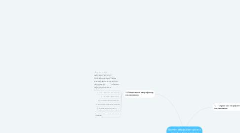 Mind Map: Влияние макрофакторов на социализацию человека