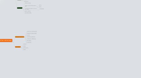 Mind Map: Voorkomen schooluitval