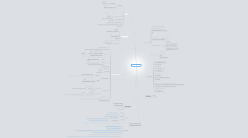Mind Map: Share n Reveal Map