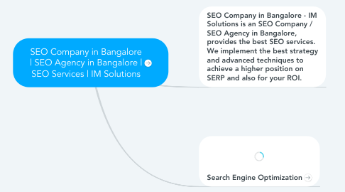 Mind Map: SEO Company in Bangalore | SEO Agency in Bangalore | SEO Services | IM Solutions