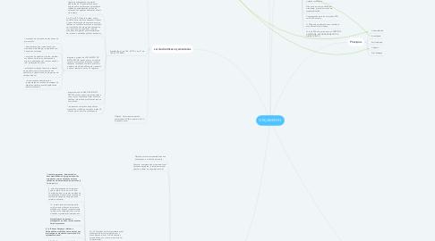 Mind Map: ORÇAMENTO