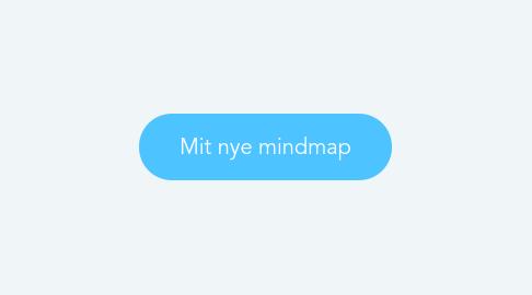 Mind Map: Mit nye mindmap