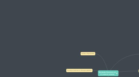 Mind Map: Entidades financieras en el comercio exterior