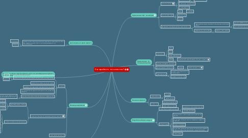 Mind Map: Как заработать на коливингах?