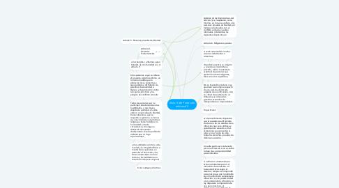 Mind Map: título II del Protocolo adicional II