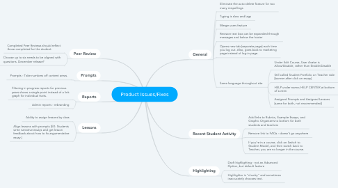 Mind Map: Product Issues/Fixes