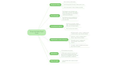 Mind Map: 1o Grupo de Ação Fique Forte