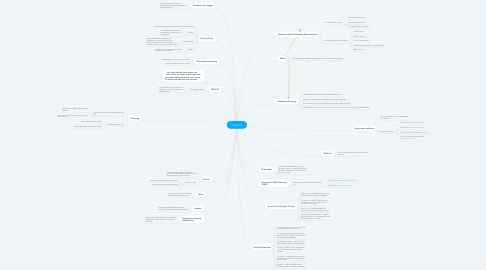 Mind Map: Chapter 8