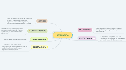 Mind Map: MOVIMIENTO FEMINISTA