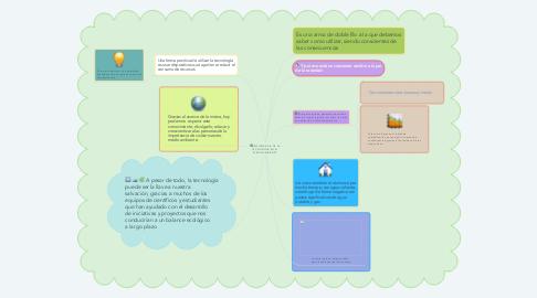 Mind Map: IMPORTANCIA DE LA TECNOLOGÍA EN EL MEDIO AMBIENTE