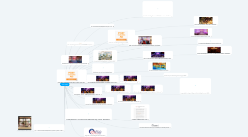 Mind Map: Genie Events