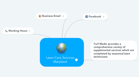 Mind Map: Lawn Care Services Maryland