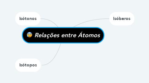 Mind Map: Relações entre Átomos