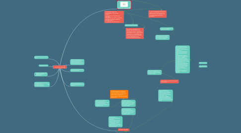 Mind Map: Actos Mercantiles